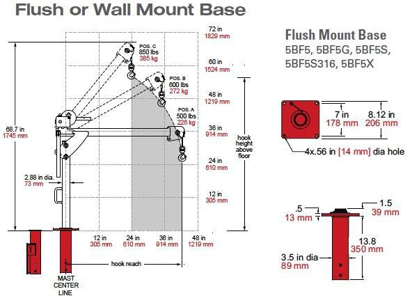 5pf5 flush or wall mount dimensions