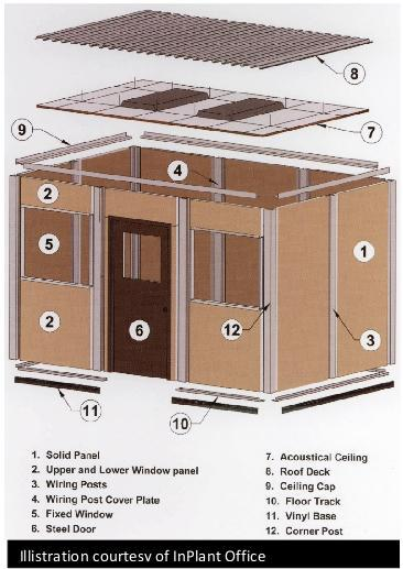 modular office diagram