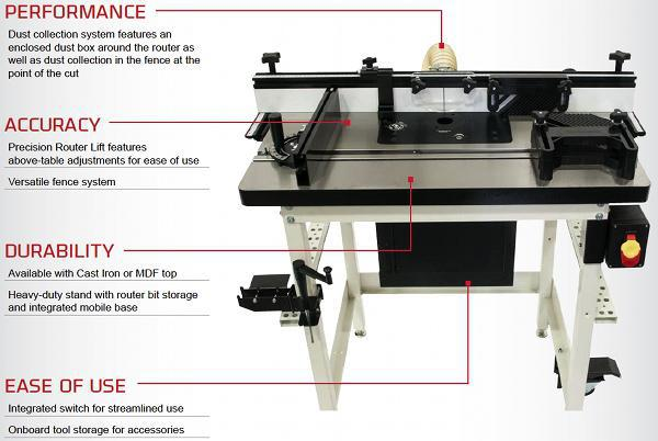 jet router table features