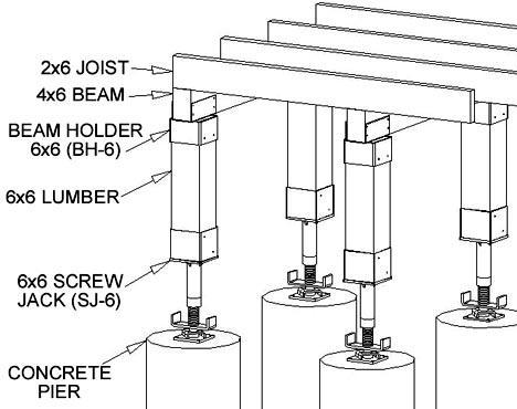 Ellis Joist and Beam Holder