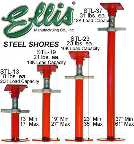Ellis Steel Shores
